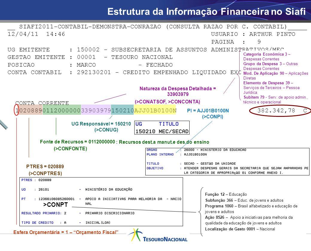 __ SIAFI2011-CONTABIL-DEMONSTRA-CONRAZAO (CONSULTA RAZAO POR C. CONTABIL)_____ 12/04/11 14:46 USUARIO : ARTHUR PINTO PAGINA : 9 UG EMITENTE : 150002 -