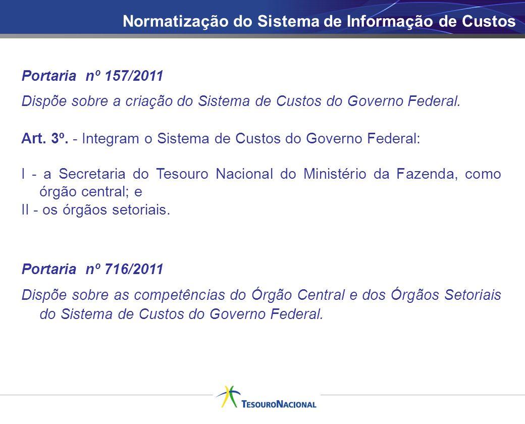 Normatização do Sistema de Informação de Custos Portaria nº 157/2011 Dispõe sobre a criação do Sistema de Custos do Governo Federal. Art. 3º. - Integr