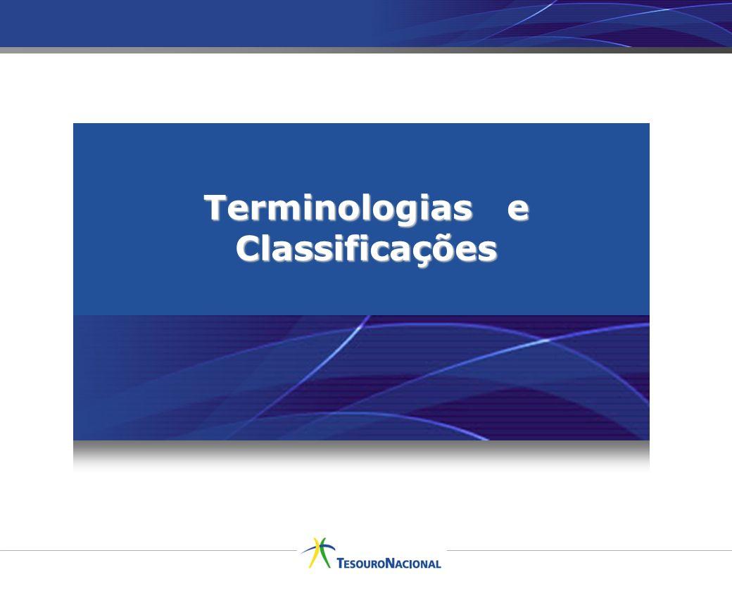 Modelo Conceitual SISTEMA DE ACUMULAÇÃO CUSTOS DO SETOR PÚBLICO - Por Processo: Serviços típicos do setor público, como ensino, assistência médica, etc.