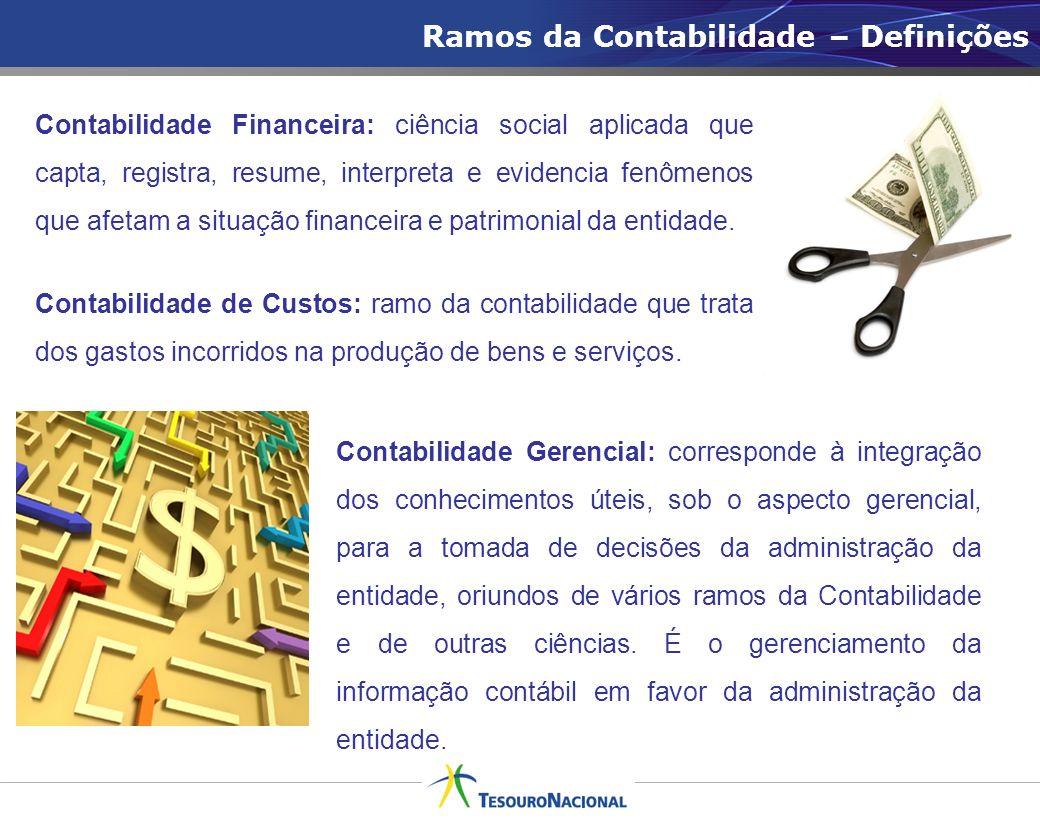 Ramos da Contabilidade – Definições Contabilidade Financeira: ciência social aplicada que capta, registra, resume, interpreta e evidencia fenômenos qu