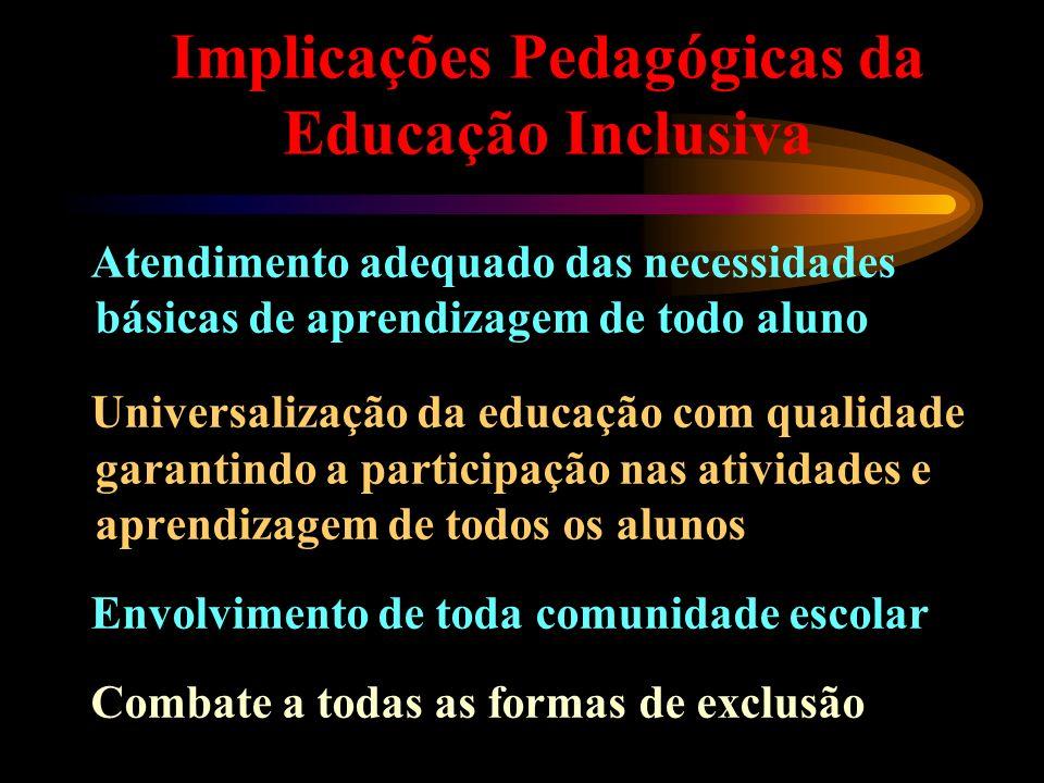 Implicações Pedagógicas da Educação Inclusiva Atendimento adequado das necessidades básicas de aprendizagem de todo aluno Universalização da educação