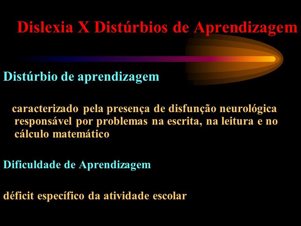 Dislexia X Distúrbios de Aprendizagem Distúrbio de aprendizagem caracterizado pela presença de disfunção neurológica responsável por problemas na escr