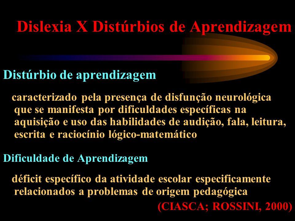 Dislexia X Distúrbios de Aprendizagem Distúrbio de aprendizagem caracterizado pela presença de disfunção neurológica que se manifesta por dificuldades