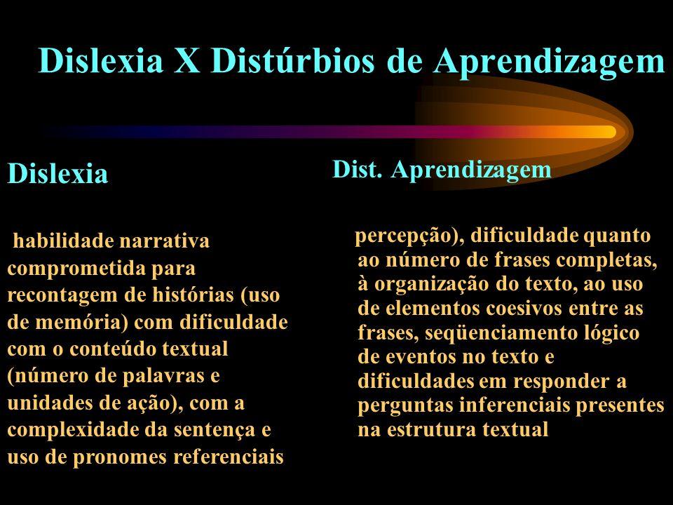 Dislexia X Distúrbios de Aprendizagem Dist. Aprendizagem percepção), dificuldade quanto ao número de frases completas, à organização do texto, ao uso