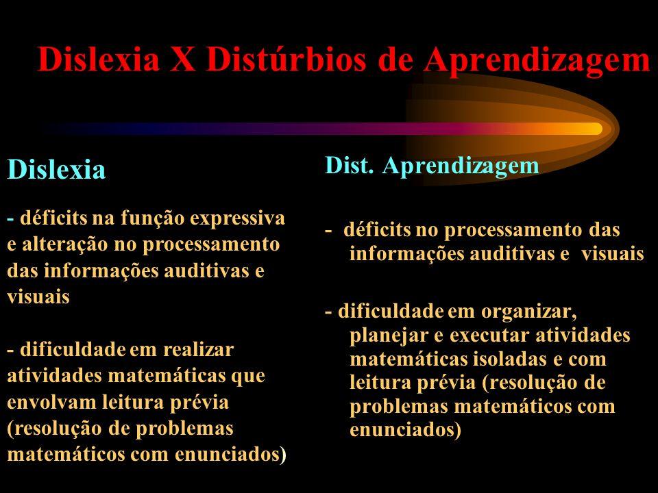 Dislexia X Distúrbios de Aprendizagem Dist. Aprendizagem - déficits no processamento das informações auditivas e visuais - dificuldade em organizar, p