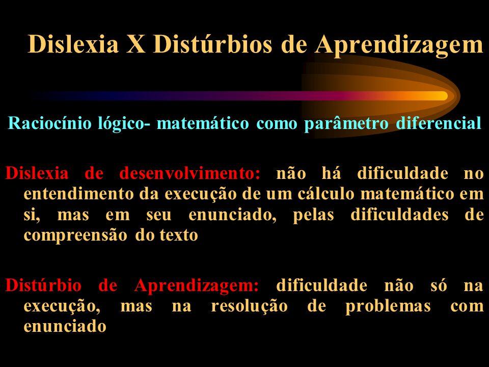 Dislexia X Distúrbios de Aprendizagem Raciocínio lógico- matemático como parâmetro diferencial Dislexia de desenvolvimento: não há dificuldade no ente