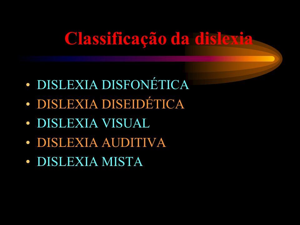 Classificação da dislexia DISLEXIA DISFONÉTICA DISLEXIA DISEIDÉTICA DISLEXIA VISUAL DISLEXIA AUDITIVA DISLEXIA MISTA