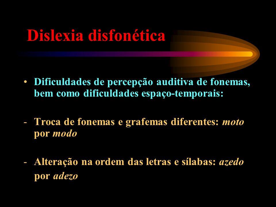 Dislexia disfonética Dificuldades de percepção auditiva de fonemas, bem como dificuldades espaço-temporais: -Troca de fonemas e grafemas diferentes: m