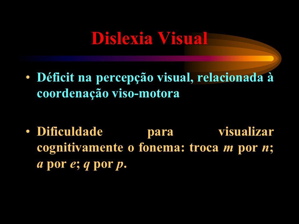 Dislexia Visual Déficit na percepção visual, relacionada à coordenação viso-motora Dificuldade para visualizar cognitivamente o fonema: troca m por n;