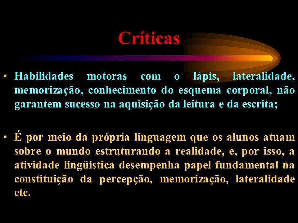 Críticas Habilidades motoras com o lápis, lateralidade, memorização, conhecimento do esquema corporal, não garantem sucesso na aquisição da leitura e