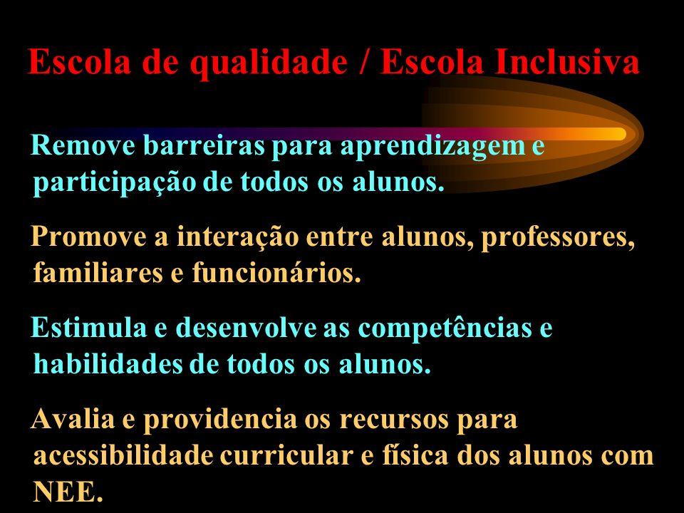 Escola de qualidade / Escola Inclusiva Remove barreiras para aprendizagem e participação de todos os alunos. Promove a interação entre alunos, profess