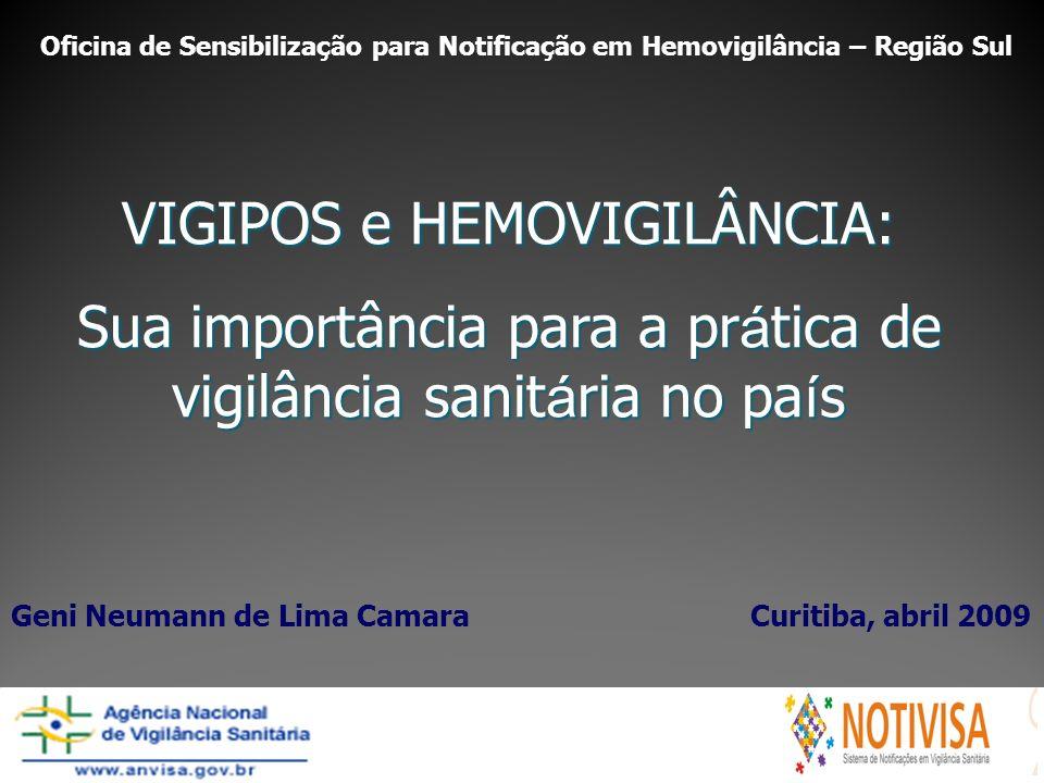 VIGIPOS Vigilância pós-uso/comercialização de produtos sob vigilância sanitária