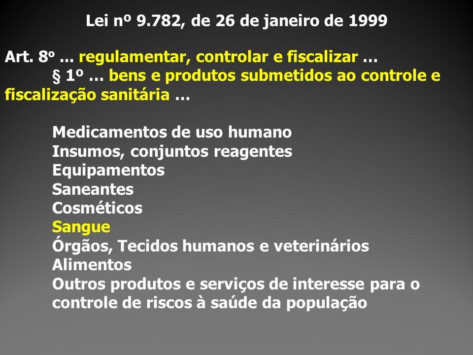 Decreto 3029 de 17 de abril de 1999 Aprova o Regulamento da Agência Nacional de Vigilância Sanitária, e dá outras providências.