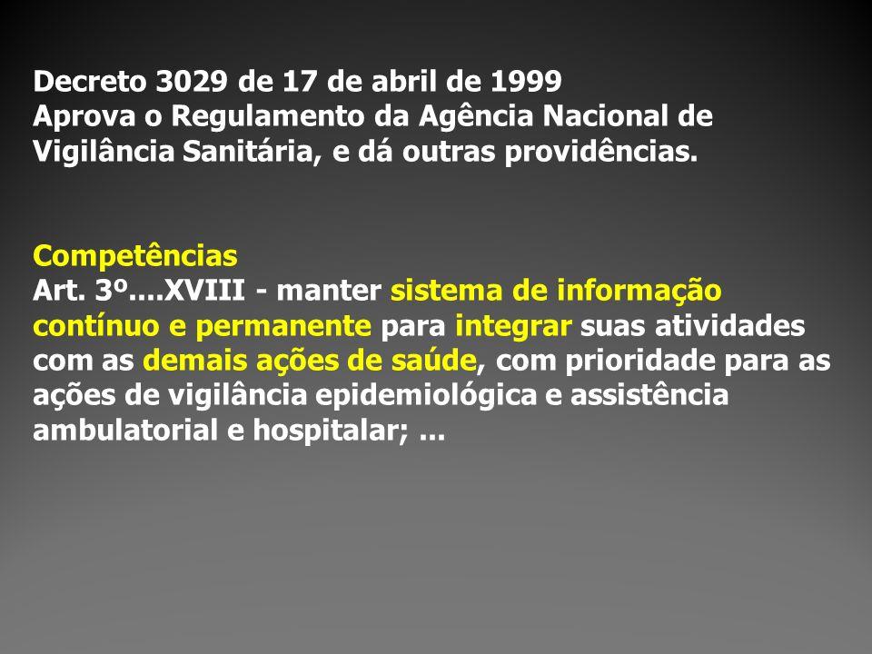 VIGIPOS Estratégias 2005 - 2007 Re-organização da Estrutura Administrativa NUVIG Fortalecimento da VIGIPOS