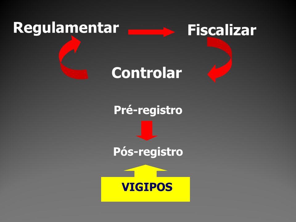 VIGIPOS Estratégias Desenvolvimento de um novo sistema informatizado de notificação de EA, QT - Notivisa