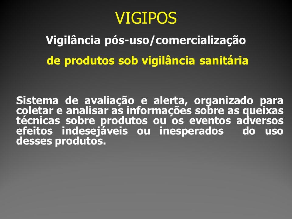 VIGIPOS Queixas técnicas (QT) Problemas detectados nos produtos submetidos à vigilância sanitária.