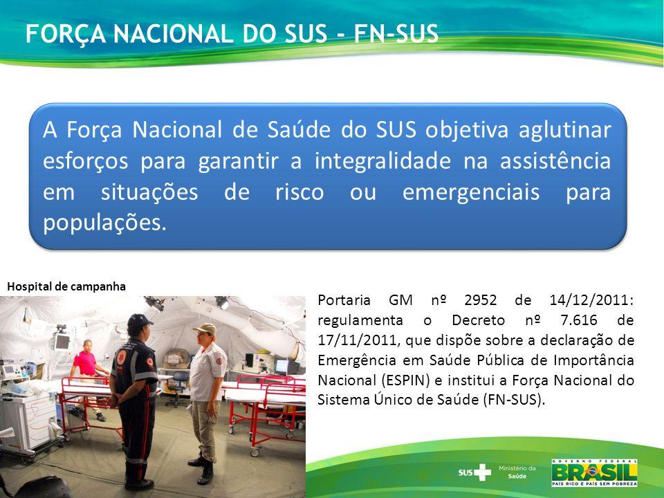 FORÇA NACIONAL DO SUS - FN-SUS Hospital de campanha A Força Nacional de Saúde do SUS objetiva aglutinar esforços para garantir a integralidade na assi