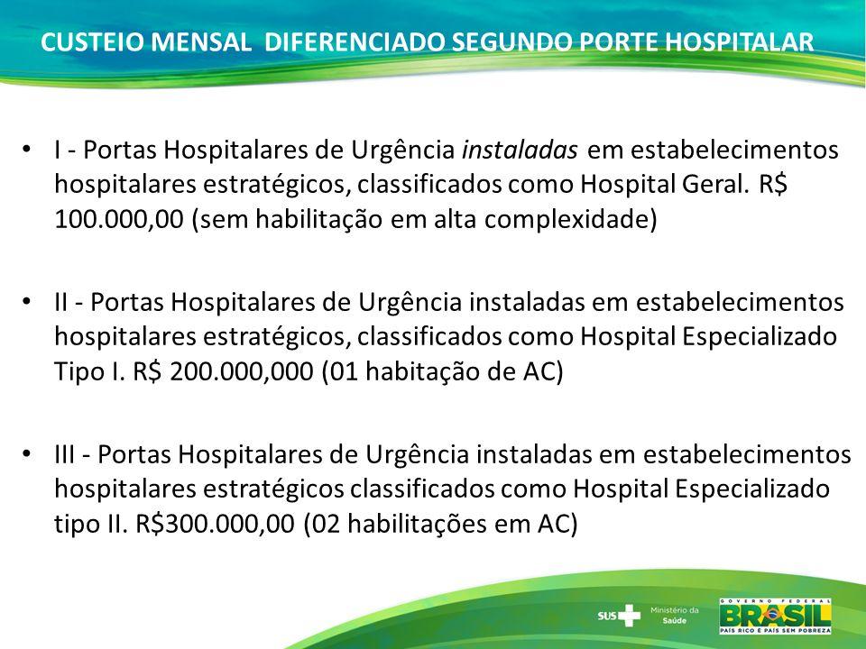 CUSTEIO MENSAL DIFERENCIADO SEGUNDO PORTE HOSPITALAR I - Portas Hospitalares de Urgência instaladas em estabelecimentos hospitalares estratégicos, cla