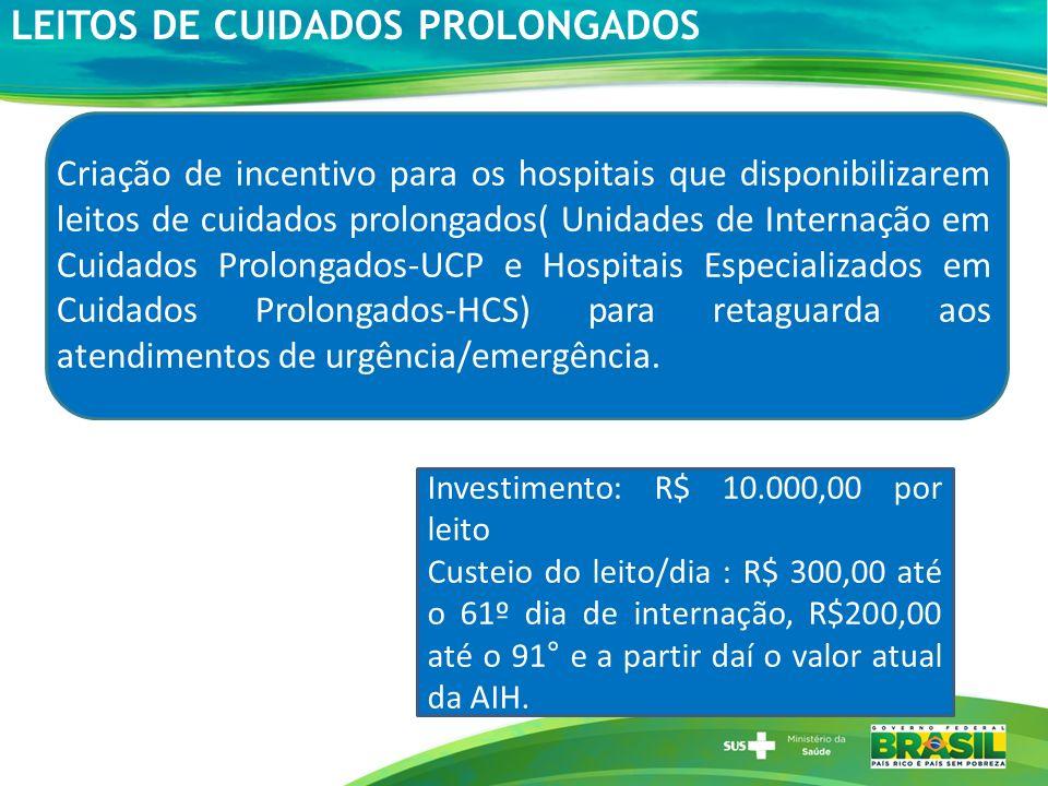 LEITOS DE CUIDADOS PROLONGADOS Criação de incentivo para os hospitais que disponibilizarem leitos de cuidados prolongados( Unidades de Internação em C