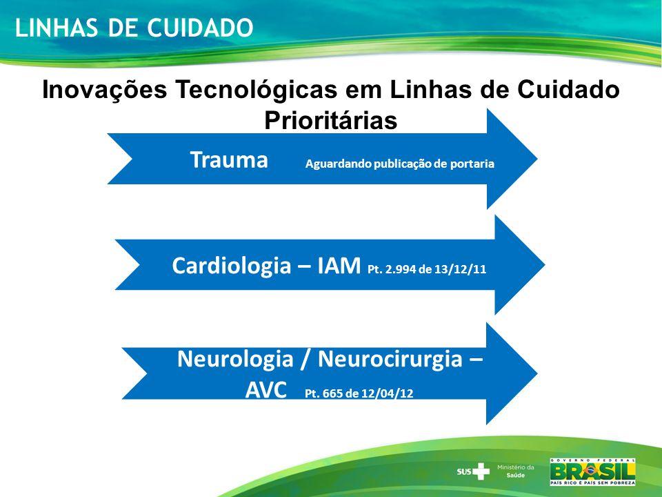 Neurologia / Neurocirurgia – AVC Pt. 665 de 12/04/12 Trauma Aguardando publicação de portaria Inovações Tecnológicas em Linhas de Cuidado Prioritárias