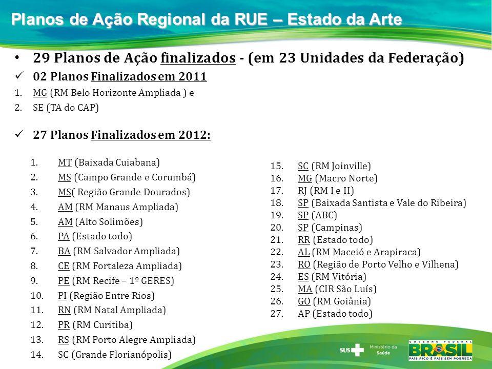 29 Planos de Ação finalizados - (em 23 Unidades da Federação) 02 Planos Finalizados em 2011 1.MG (RM Belo Horizonte Ampliada ) e 2.SE (TA do CAP) 27 P