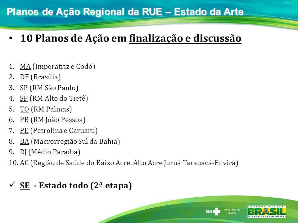 10 Planos de Ação em finalização e discussão 1.MA (Imperatriz e Codó) 2.DF (Brasília) 3.SP (RM São Paulo) 4.SP (RM Alto do Tietê) 5.TO (RM Palmas) 6.P