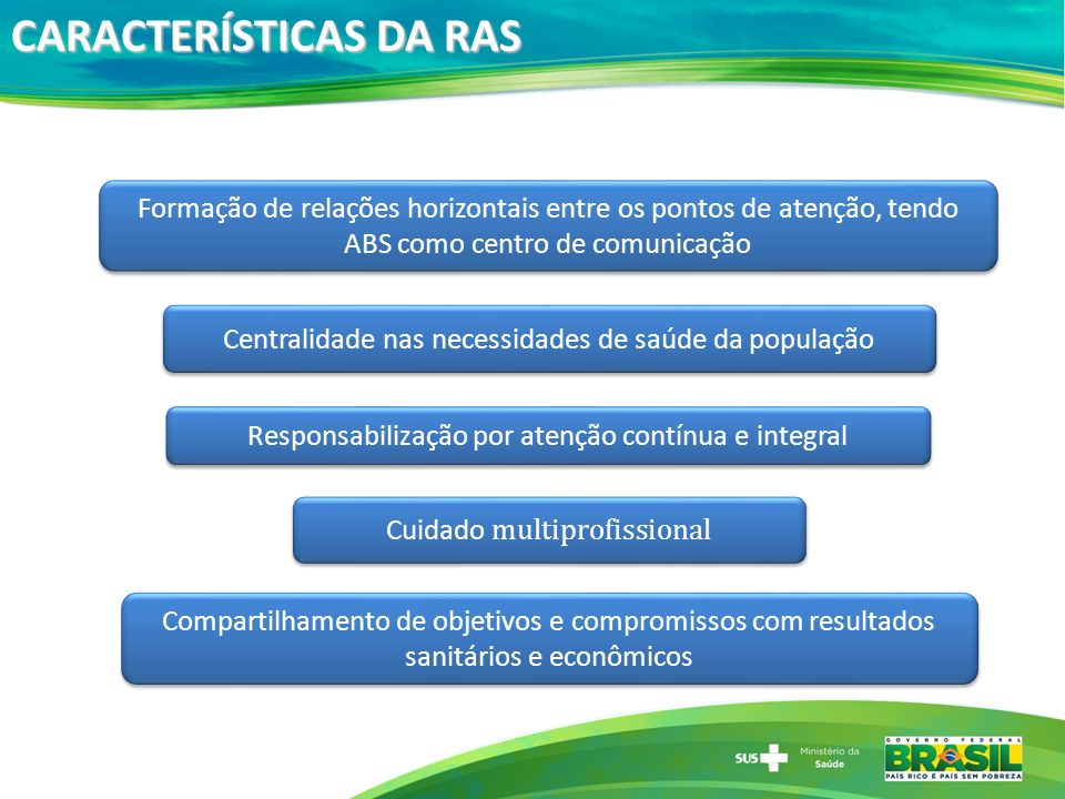 Neurologia / Neurocirurgia – AVC Pt.