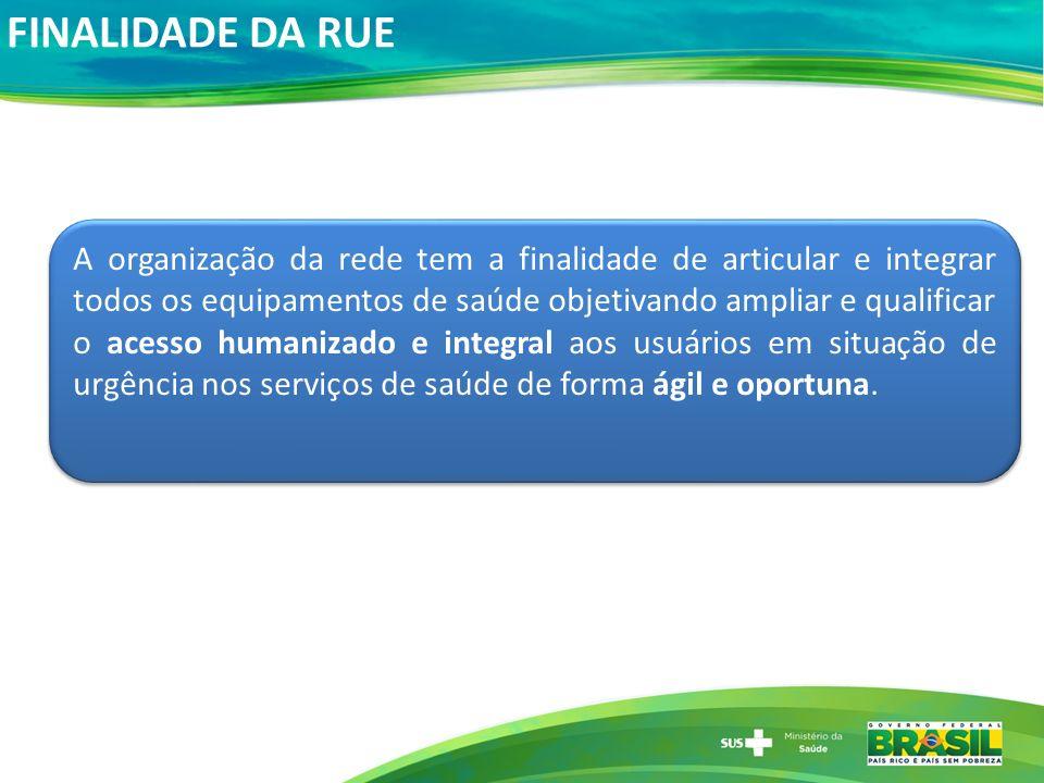 FINALIDADE DA RUE A organização da rede tem a finalidade de articular e integrar todos os equipamentos de saúde objetivando ampliar e qualificar o ace