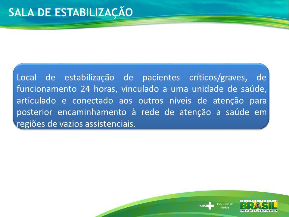 SALA DE ESTABILIZAÇÃO Local de estabilização de pacientes críticos/graves, de funcionamento 24 horas, vinculado a uma unidade de saúde, articulado e c
