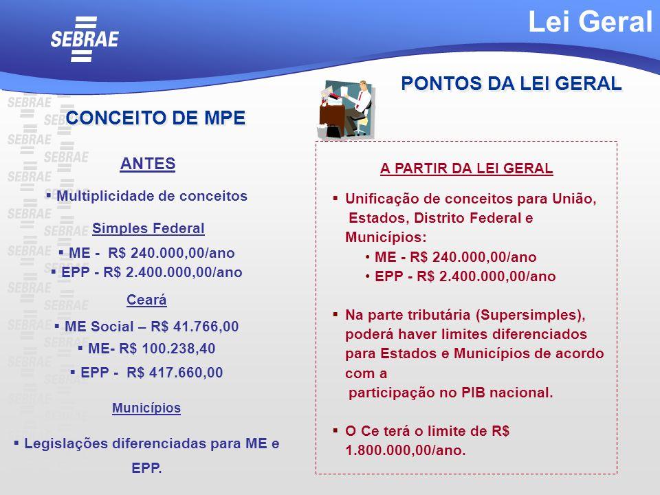 Unificação de conceitos para União, Estados, Distrito Federal e Municípios: ME - R$ 240.000,00/ano EPP - R$ 2.400.000,00/ano Na parte tributária (Supe