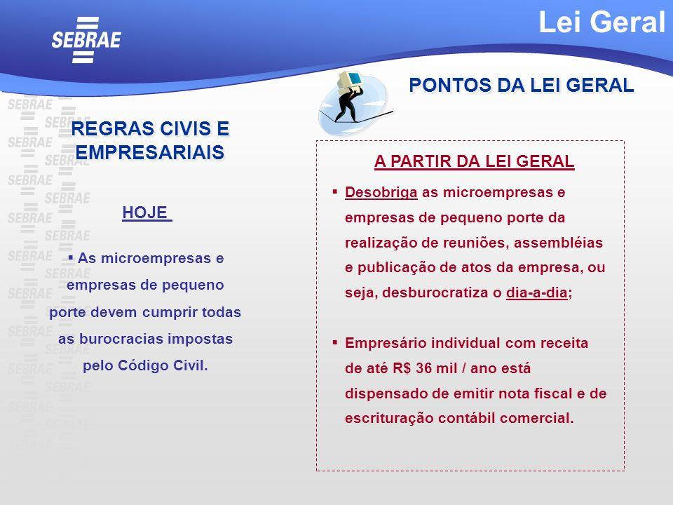 As microempresas e empresas de pequeno porte devem cumprir todas as burocracias impostas pelo Código Civil. Desobriga as microempresas e empresas de p