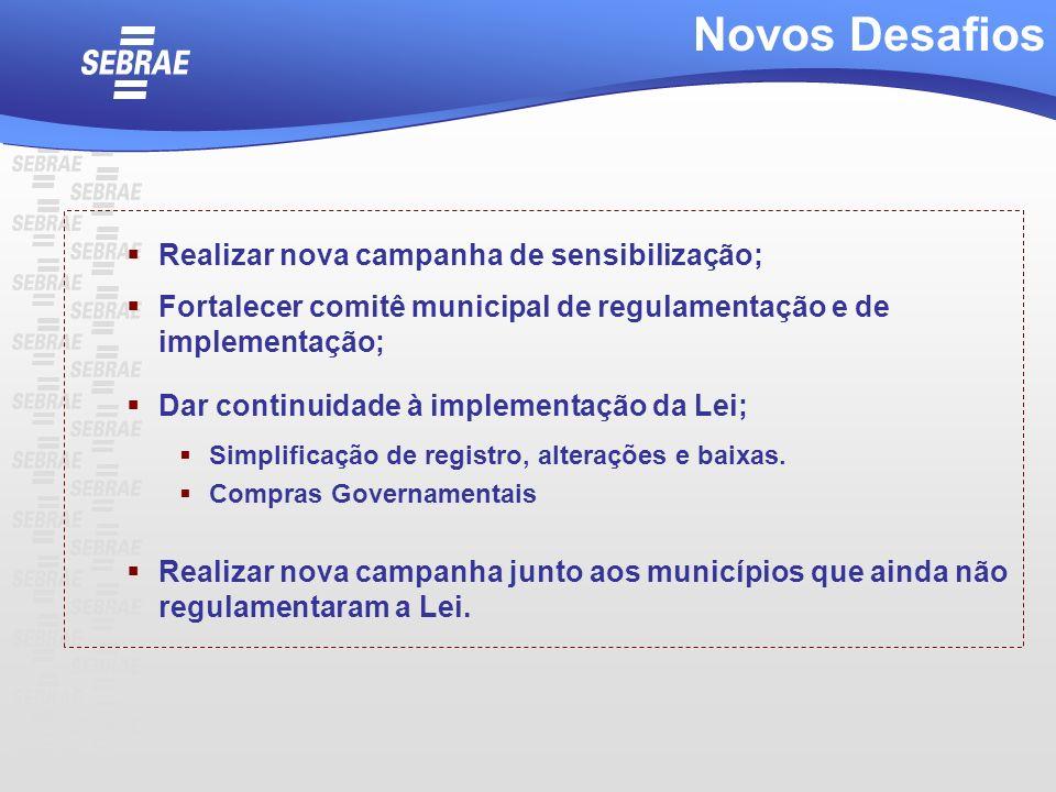 Realizar nova campanha de sensibilização; Fortalecer comitê municipal de regulamentação e de implementação; Dar continuidade à implementação da Lei; S