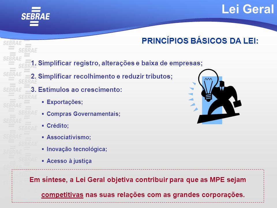 PRINCÍPIOS BÁSICOS DA LEI: 1. Simplificar registro, alterações e baixa de empresas; 2. Simplificar recolhimento e reduzir tributos; 3. Estímulos ao cr