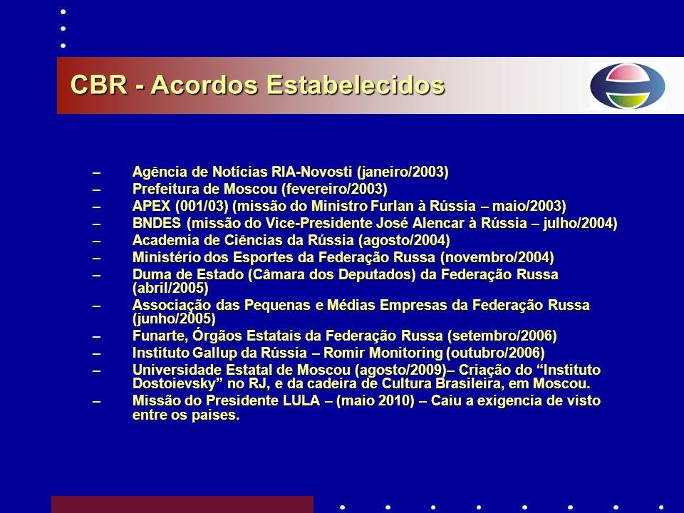 - Maior Participação no FORUM ECONÔMICO de S. PETERSBURGO de 2011 (18 bilhões-2010) (www.forumspb.com) - Corrente Comercial Russo-Brasileira US$ 10 BI