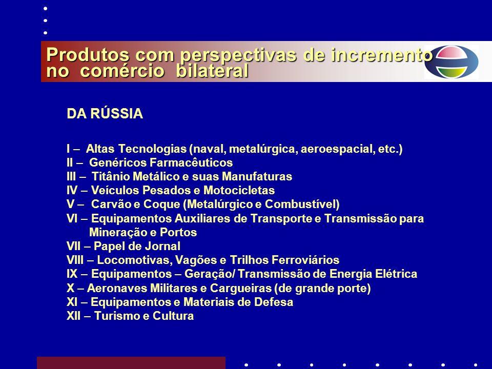 Produtos com perspectivas de incremento no comércio bilateral DO BRASIL PARA A rÚSSIA I – Máquinas (petróleo, açúcar e álcool, benef. Madeira, caixas