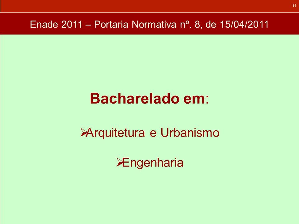 Enade 2011 – Portaria Normativa nº. 8, de 15/04/2011 Bacharelado em: Arquitetura e Urbanismo Engenharia 14