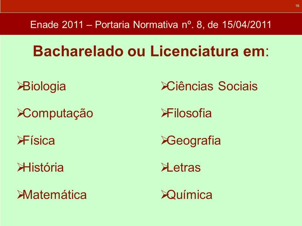 Enade 2011 – Portaria Normativa nº. 8, de 15/04/2011 Bacharelado ou Licenciatura em: 15 Biologia Computação Física História Matemática Ciências Sociai