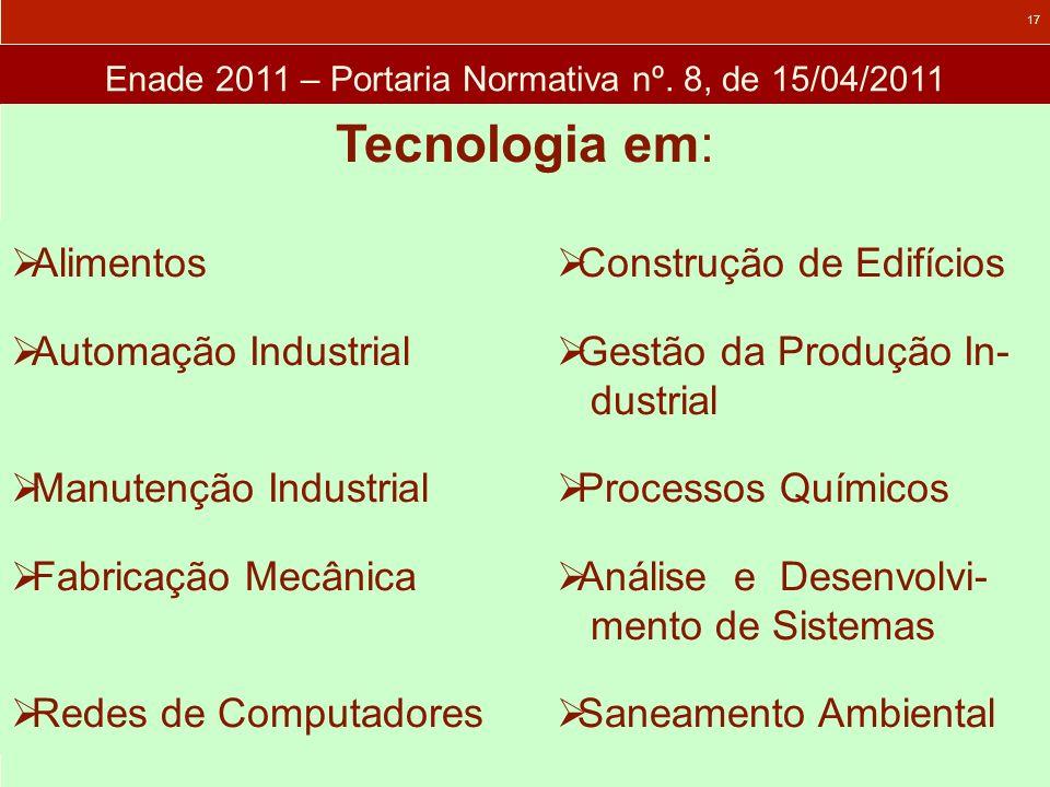 Enade 2011 – Portaria Normativa nº. 8, de 15/04/2011 Tecnologia em: 17 Alimentos Automação Industrial Manutenção Industrial Fabricação Mecânica Redes