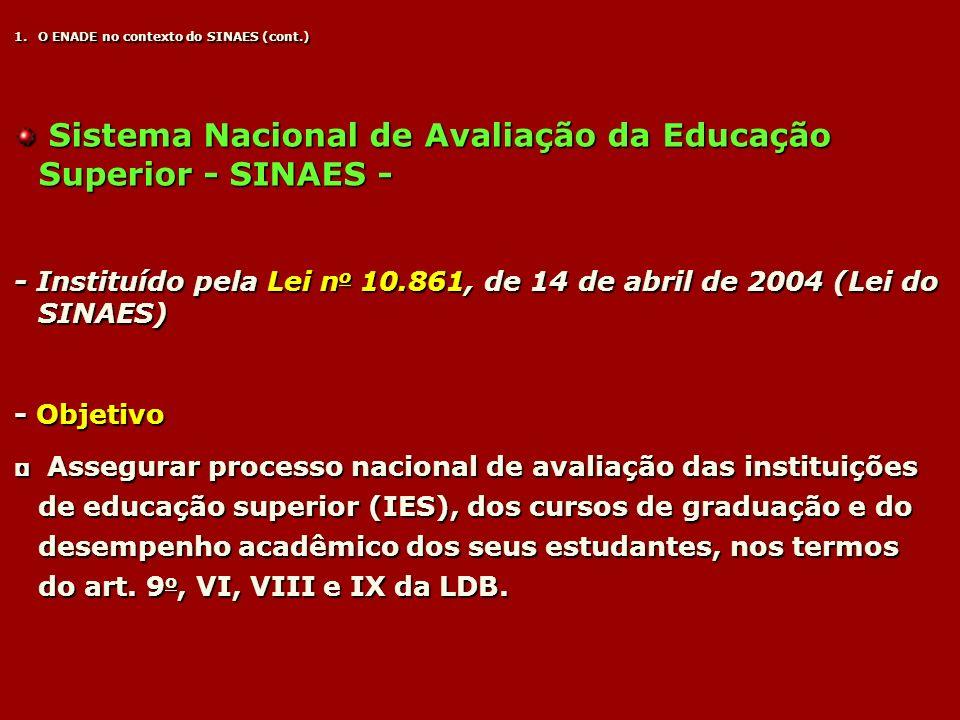 1.O ENADE no contexto do SINAES (cont.) Sistema Nacional de Avaliação da Educação Superior - SINAES - Sistema Nacional de Avaliação da Educação Superi