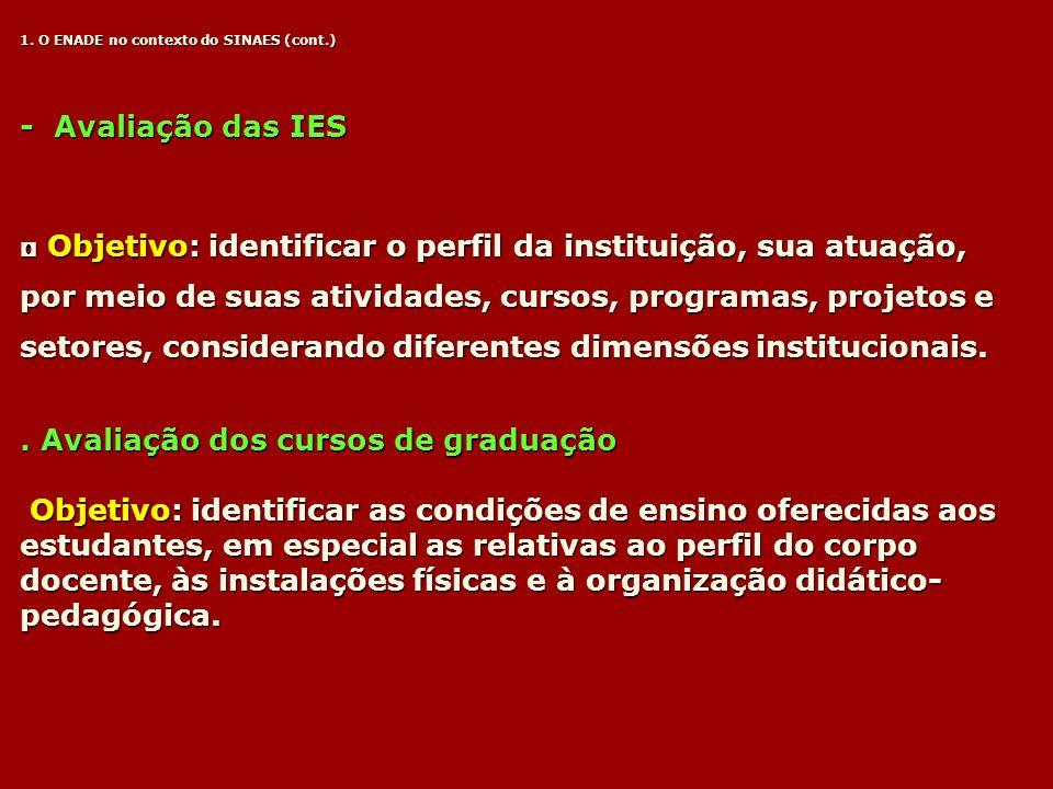 Enade 2011 – Portaria Normativa nº.