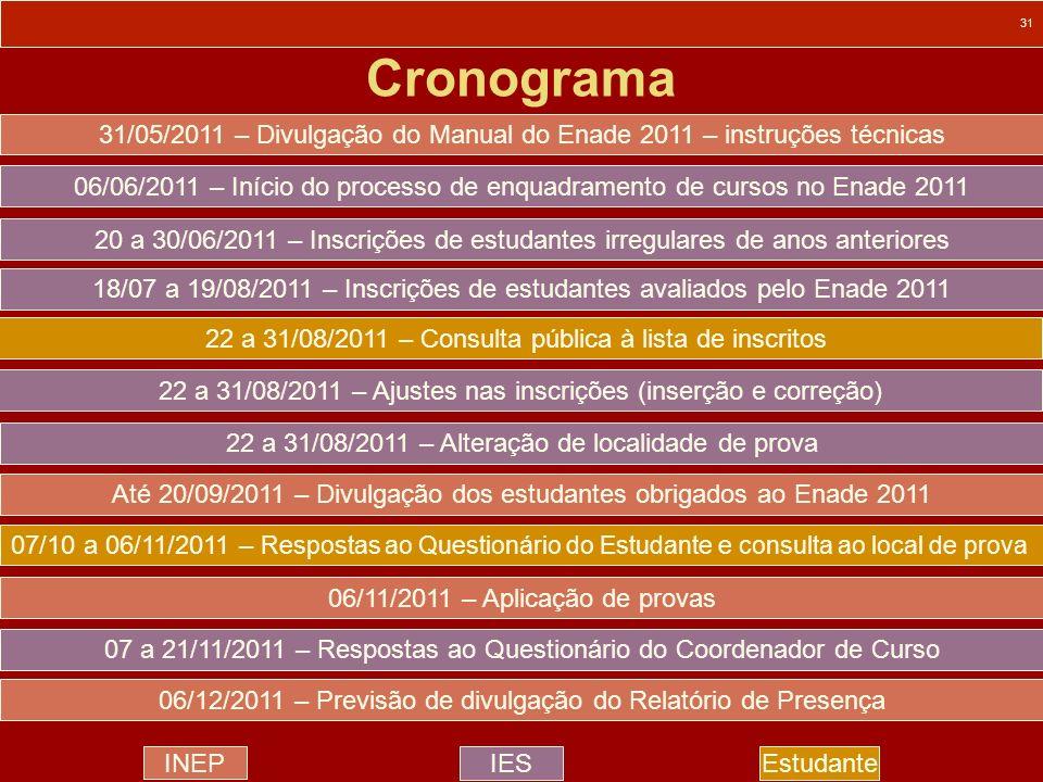 31 Cronograma 31/05/2011 – Divulgação do Manual do Enade 2011 – instruções técnicas 20 a 30/06/2011 – Inscrições de estudantes irregulares de anos ant