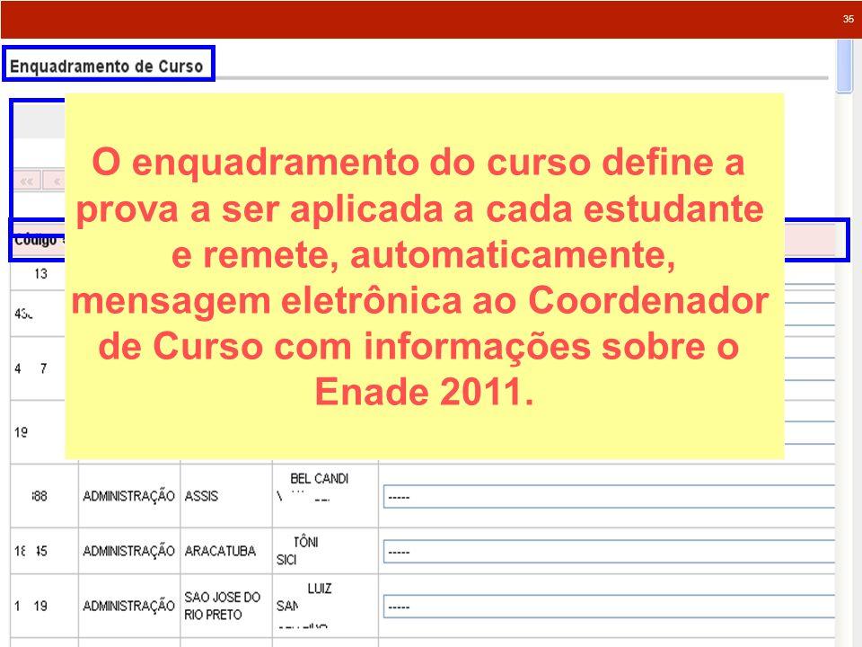 35 O enquadramento do curso define a prova a ser aplicada a cada estudante e remete, automaticamente, mensagem eletrônica ao Coordenador de Curso com