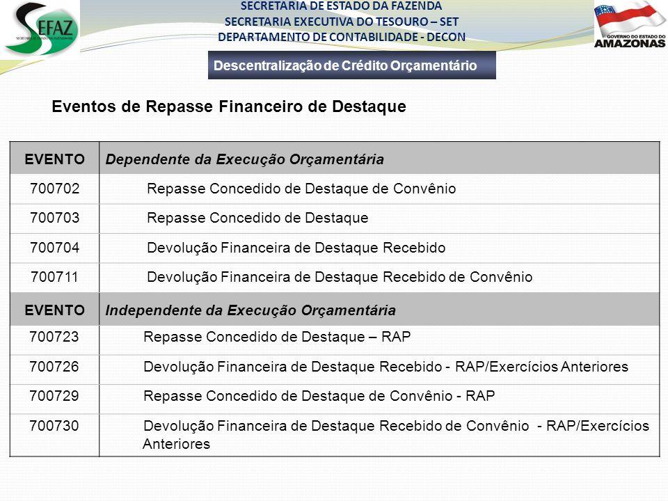 Eventos de Repasse Financeiro de Destaque Descentralização de Crédito Orçamentário SECRETARIA DE ESTADO DA FAZENDA SECRETARIA EXECUTIVA DO TESOURO – S