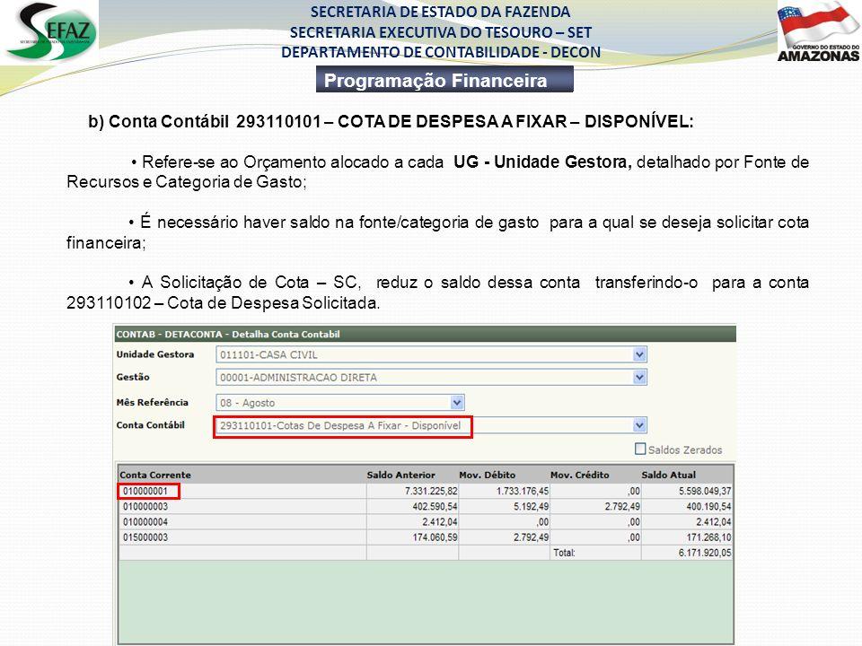 Programação Financeira b) Conta Contábil 293110101 – COTA DE DESPESA A FIXAR – DISPONÍVEL: Refere-se ao Orçamento alocado a cada UG - Unidade Gestora,
