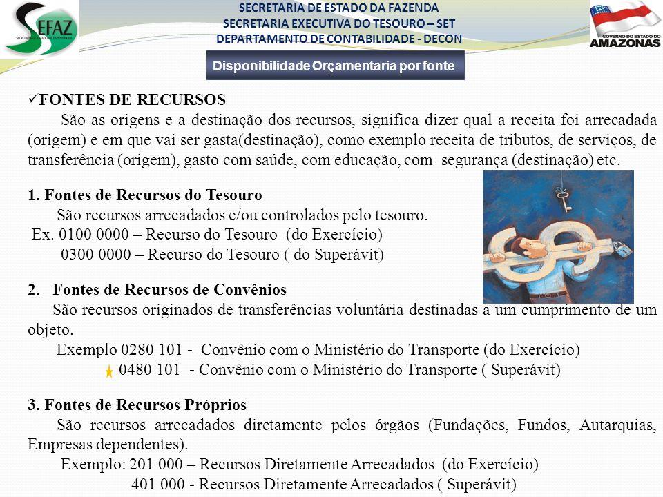 SECRETARIA DE ESTADO DA FAZENDA SECRETARIA EXECUTIVA DO TESOURO – SET DEPARTAMENTO DE CONTABILIDADE - DECON FONTES DE RECURSOS São as origens e a dest