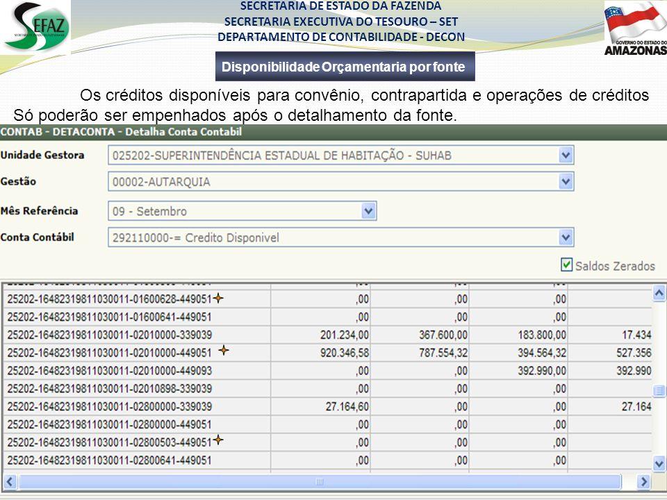 SECRETARIA DE ESTADO DA FAZENDA SECRETARIA EXECUTIVA DO TESOURO – SET DEPARTAMENTO DE CONTABILIDADE - DECON Os créditos disponíveis para convênio, con