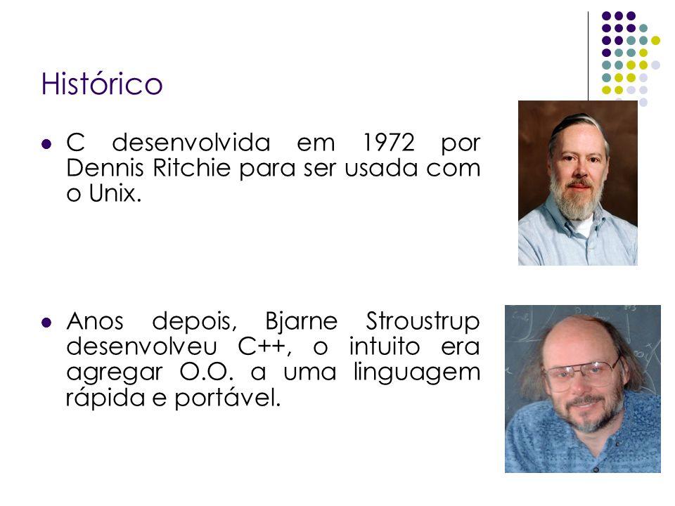 Histórico C desenvolvida em 1972 por Dennis Ritchie para ser usada com o Unix. Anos depois, Bjarne Stroustrup desenvolveu C++, o intuito era agregar O