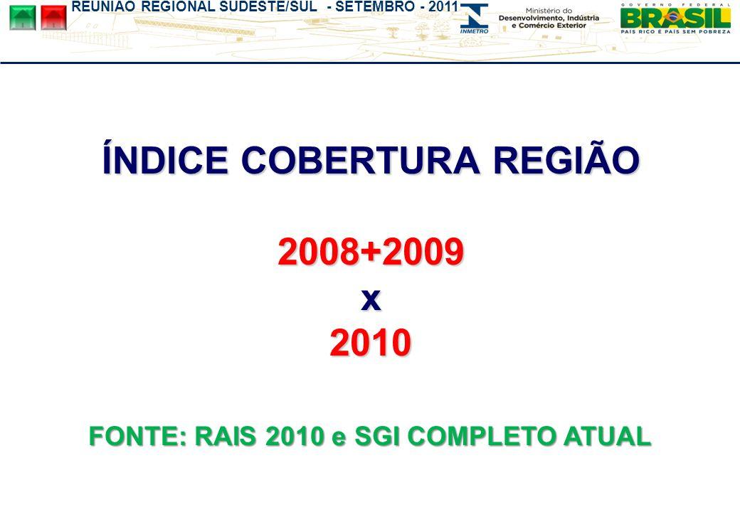 REUNIÃO REGIONAL SUDESTE/SUL - SETEMBRO - 2011 ÍNDICE COBERTURA REGIÃO 2008+2009x2010 FONTE: RAIS 2010 e SGI COMPLETO ATUAL