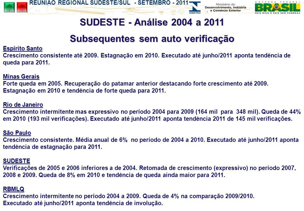 SUDESTE - Análise 2004 a 2011 Subsequentes sem auto verificação Espírito Santo Crescimento consistente até 2009. Estagnação em 2010. Executado até jun