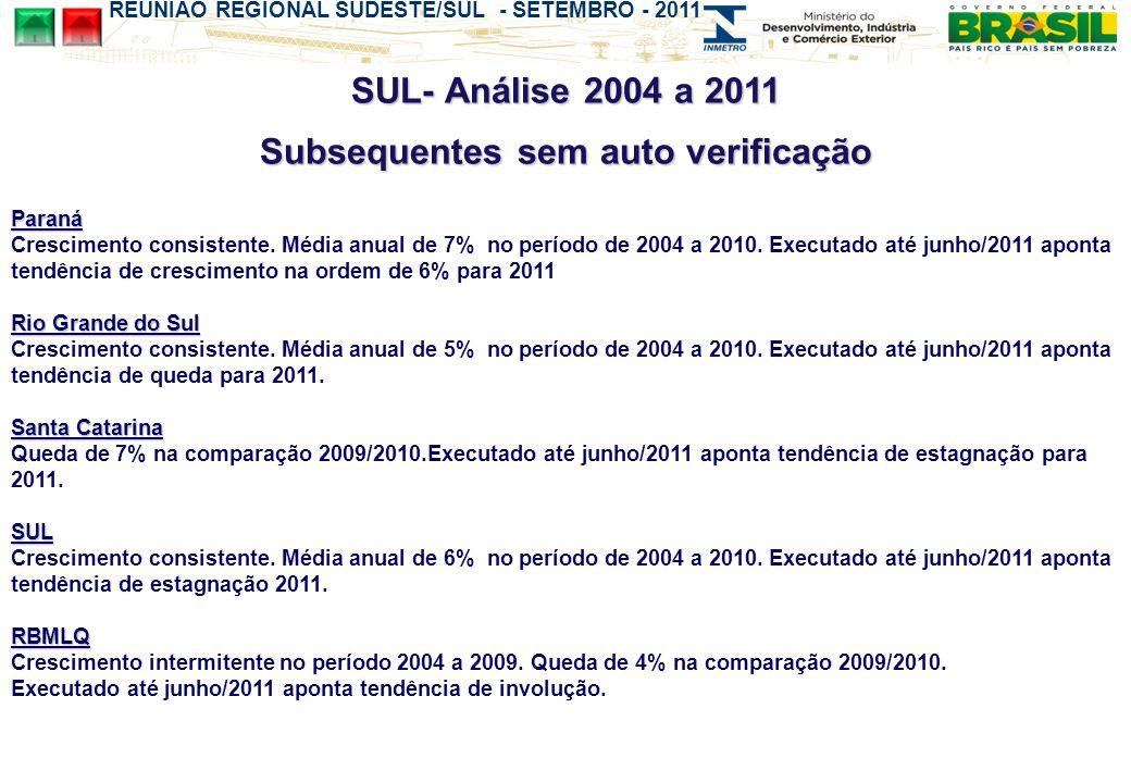 REUNIÃO REGIONAL SUDESTE/SUL - SETEMBRO - 2011 SUL- Análise 2004 a 2011 Subsequentes sem auto verificação Paraná Crescimento consistente. Média anual